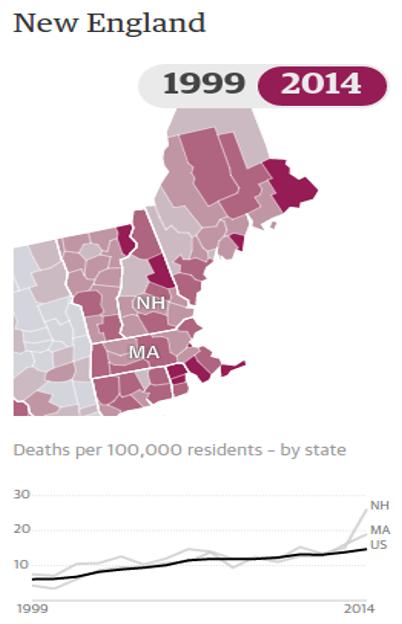 New England Opioid Overdose Rates