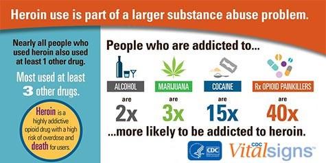 Suboxone Addiction and Abuse Treatments